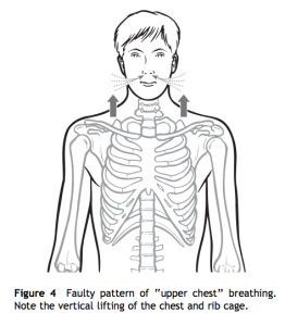 upper breathing