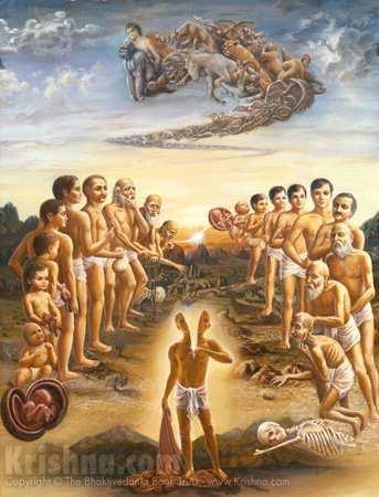 samsara the cycle of life